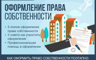 Оформление права собственности — порядок оформления документов на право собственности для физических и юридических лиц + советы как ускорить процедуру