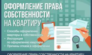 Оформление права собственности на квартиру — 5 шагов как оформить квартиру + профессиональная помощь при оформлении