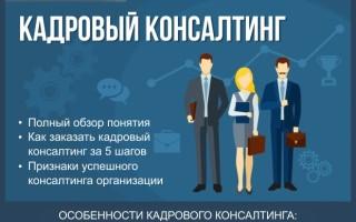 Что такое кадровый консалтинг — полный обзор понятия и советы как заказать кадровое консультирование для организации + 4 признака успешного кадрового консалтинга