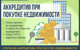 Что такое аккредитив при покупке недвижимости — полный обзор понятия и этапов расчета по безотзывному банковскому аккредитиву + 3 совета как безопасно купить недвижимость через документарный аккредитив