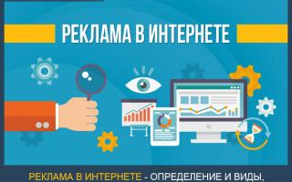 Реклама в интернете — обзор ТОП-10 популярных видов интернет-рекламы + наглядные примеры и стоимость размещения