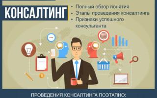 Что такое консалтинг простыми словами — полный обзор понятия и этапов консалтинговой деятельности + 4 главных признака успешного консультанта