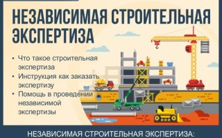 Независимая строительная экспертиза — пошаговая инструкция как сделать независимую строительную экспертизу для суда + обзор ТОП-3 компаний по проведению независимой экспертизы
