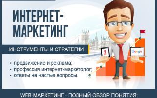 Что такое интернет-маркетинг — полный обзор для новичков + основные инструменты и стратегии продвижения