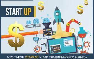 Что такое стартап (Startup) — полный обзор понятия для новичков + 5 практических советов по открытию своего стартап проекта