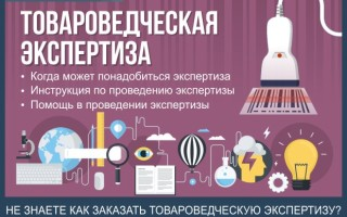 Товароведческая экспертиза — инструкция как провести независимую экспертизу за 7 шагов + обзор ТОП-5 экспертных компаний