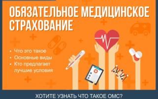 Обязательное медицинское страхование — полный обзор понятия и основные виды страхования + обзор ТОП-7 компаний-страховщиков
