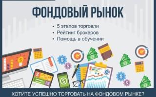 Что такое фондовый рынок — полный обзор понятия и основных этапов торговли на фондовом рынке + рейтинг брокеров фондового рынка России