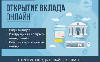 Открытие вклада онлайн — инструкция по открытию вклада в банке через Интернет за 7 шагов + порядок действий при закрытии вклада