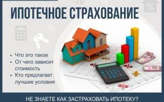 Что такое ипотечное страхование — полный обзор понятия и советы где застраховать ипотеку на выгодных условиях + 5 простых шагов страхования ипотеки
