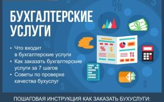 Бухгалтерские услуги — инструкция как заказать бухуслуги за 7 шагов + 4 простых совета как проверить качество бухгалтерских услуг