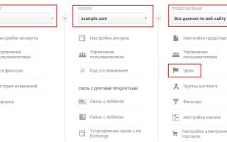 Настройка целей Google Analytics — пошаговая инструкция
