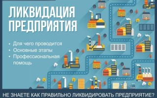 Ликвидация предприятия — порядок действий при ликвидации компании: 7 основных этапов + профессиональная помощь в ликвидации предприятия