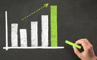 Реклама в интернете — ТОП-15 видов, стоимость и расчет эффективности