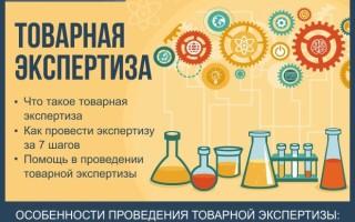 Товарная экспертиза — инструкция как провести товарную экспертизу за 7 шагов + профессиональная помощь в проведении экспертизы
