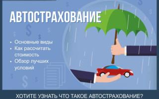 Автострахование — пошаговая инструкция как застраховать автомобиль онлайн + обзор ТОП-5 компаний с выгодными условиями автострахования