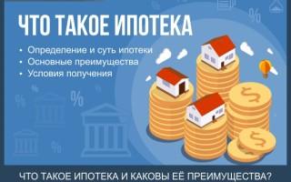 Что такое ипотека — полный обзор понятия и инструкция как рассчитать ипотеку + ТОП-5 банков с лучшими условиями ипотечного кредитования в Москве