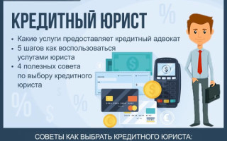 Кредитный юрист — инструкция как должнику получить помощь кредитного адвоката за 5 шагов + 3 полезных совета по выбору кредитного юриста