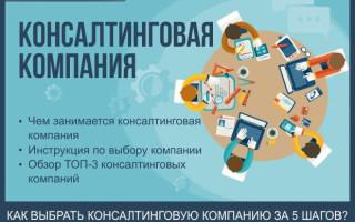 Консалтинговая компания — инструкция по выбору консалтингового агентства за 5 шагов + обзор ТОП-3 консалтинговых фирм