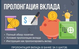 Что такое пролонгация вклада — полный обзор понятия и пошаговая инструкция по пролонгации вклада + порядок действий при отказе в пролонгации
