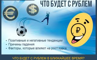 Что будет с курсом доллара и рубля — мнения и прогнозы экспертов на ближайшее время