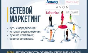 Что такое сетевой маркетинг — полный обзор MLM-бизнеса для новичков + список компаний и рекомендации по старту