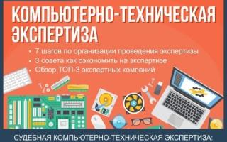 Компьютерно-техническая экспертиза — как организовать проведение судебной экспертизы за 7 шагов + обзор ТОП-3 компаний по проведению экспертизы