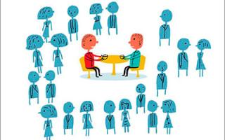 Что такое нетворкинг простыми словами: как заводить полезные знакомства в реальной жизни и социальных сетях + интересные материалы по нетворкингу
