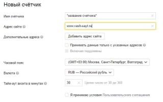 Яндекс Метрика: обзор, установка счетчика и важные функции