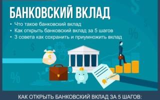 Что такое банковский вклад — инструкция для новичков по оформлению вклада под высокий процент за 5 шагов + 3 полезных совета как сохранить и приумножить денежные средства