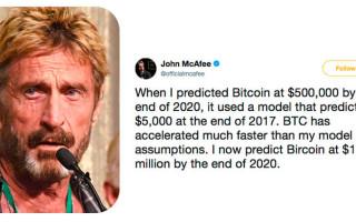 Что будет с криптовалютой: будет ли обвал, прогноз для Биткоина, самые перспективные криптовалюты по мнению экспертов