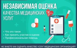 Независимая оценка качества оказания услуг медицинскими организациями — 5 простых шагов как оценить качество медицинских услуг + профессиональная помощь при возникновении трудностей в оценке