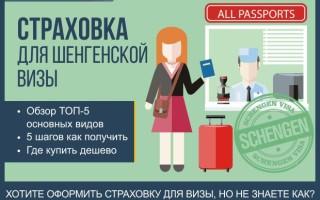 Страховка для Шенгенской визы — пошаговая инструкция как сделать медицинскую страховку для визы + обзор ТОП-5 компаний с выгодными условиями страхования