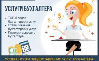 Услуги бухгалтера — 7 основных этапов оказания бухгалтерских услуг + 4 признака хорошего бухгалтера