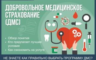 Добровольное медицинское страхование (ДМС) — 7 этапов как выбрать подходящую программу страхования + 4 способа сэкономить на ДМС