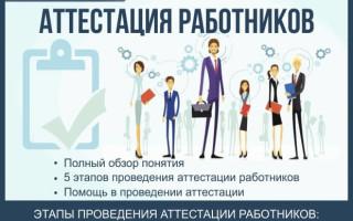 Аттестация работников — как провести аттестацию работников на соответствие занимаемой должности: 5 основных этапов + советы по получению объективных результатов аттестации