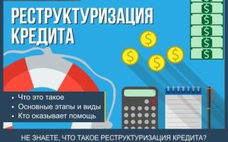 Реструктуризация кредита — как проходит процесс списания долга + профессиональная помощь в реструктуризации кредитной задолженности