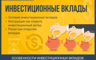 Инвестиционные вклады — инструкция по открытию инвестиционного вклада в банке за 5 шагов + обзор основных рисков для вкладчика